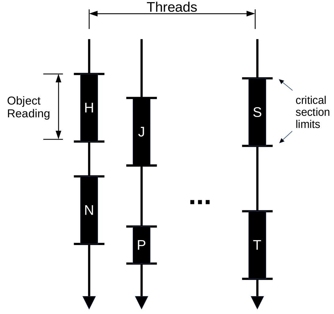 git-grep's diagram